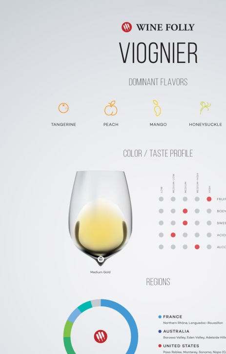 Viognier-wine-profile-by-winefolly